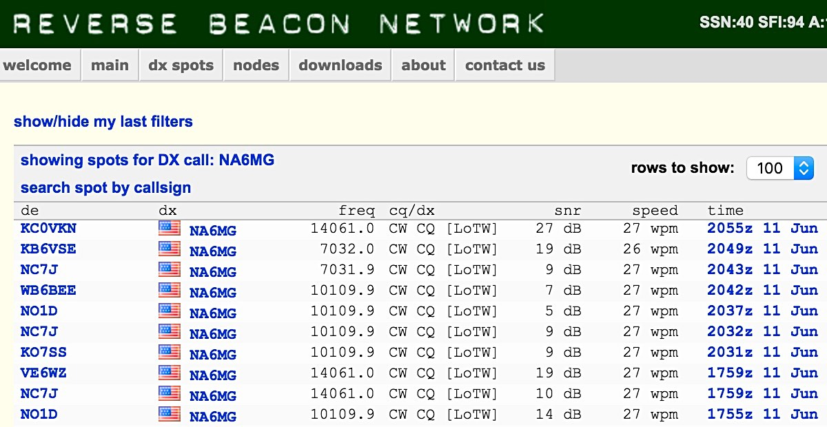 Reverse Beacon Network callsign report